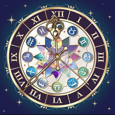 psiholoska astrologija